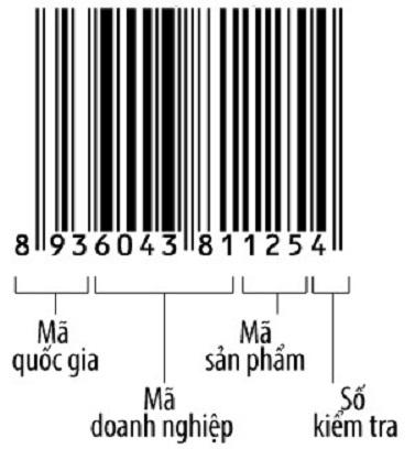 Cách nhận biết mã vạch các quốc gia trên thế giới